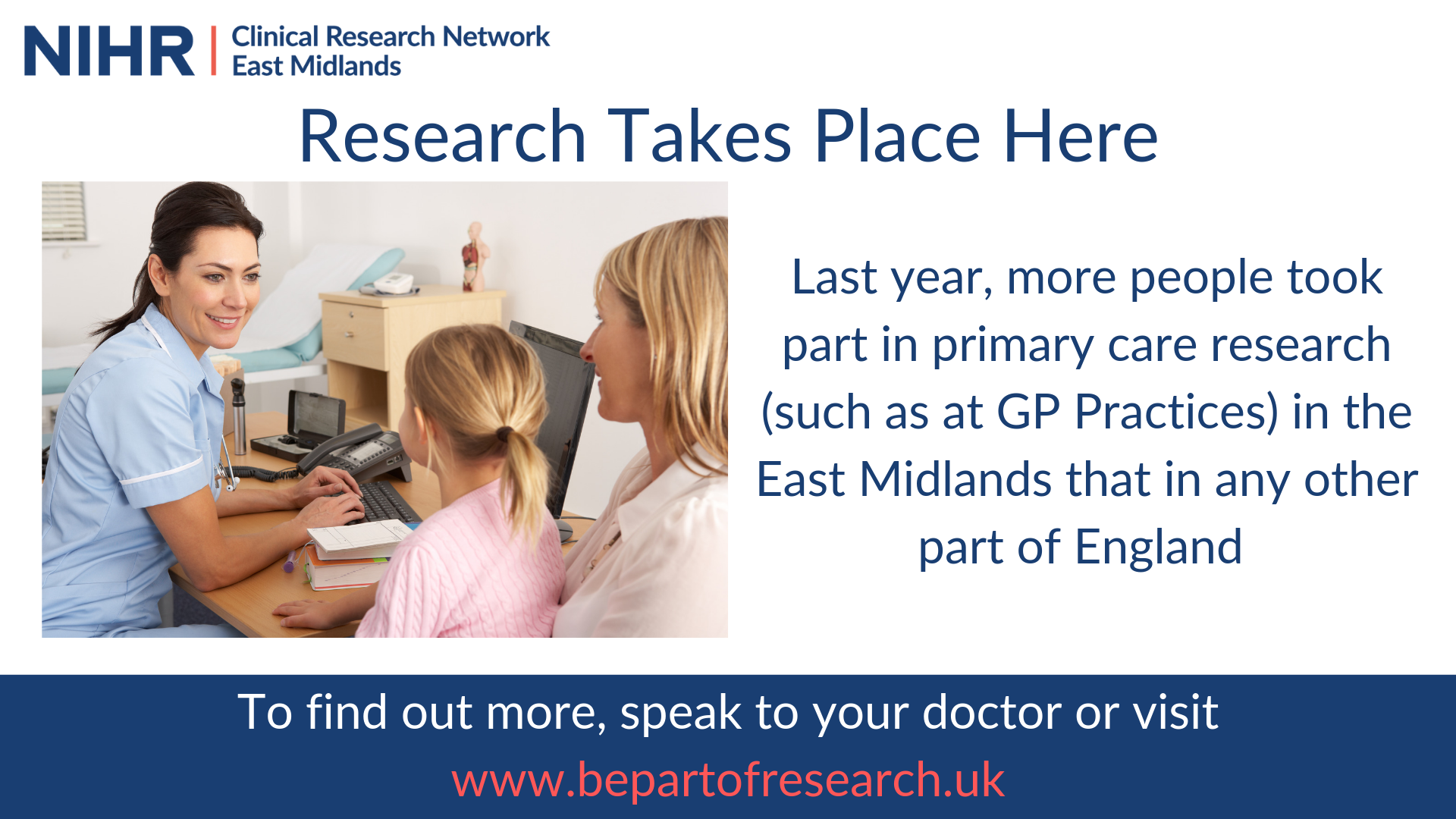 NIHR Clinical Research Network East Midlands.  Research takes place here